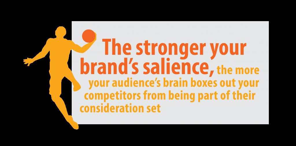 B2B Brand Awareness Campaign